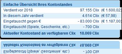 euroclix-kontostand-aktuell